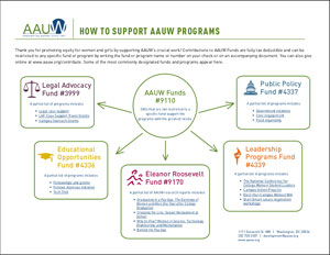 Click here to download a diagram which graphically displays all the AAUW Funds.